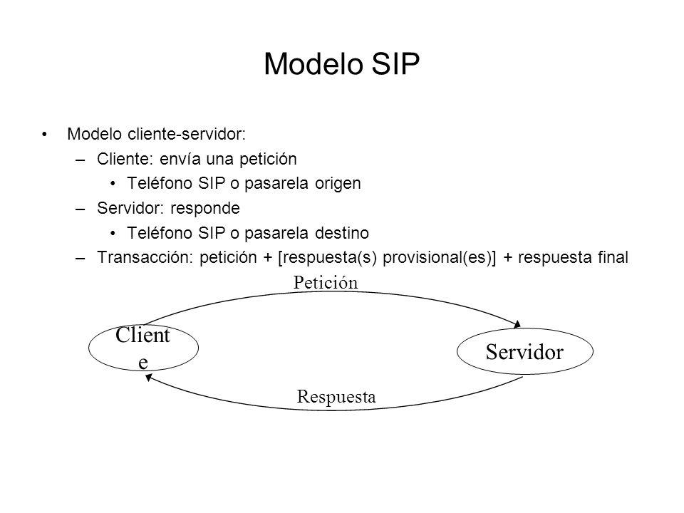 Modelo SIP Cliente Servidor Petición Respuesta