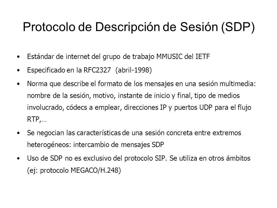 Protocolo de Descripción de Sesión (SDP)