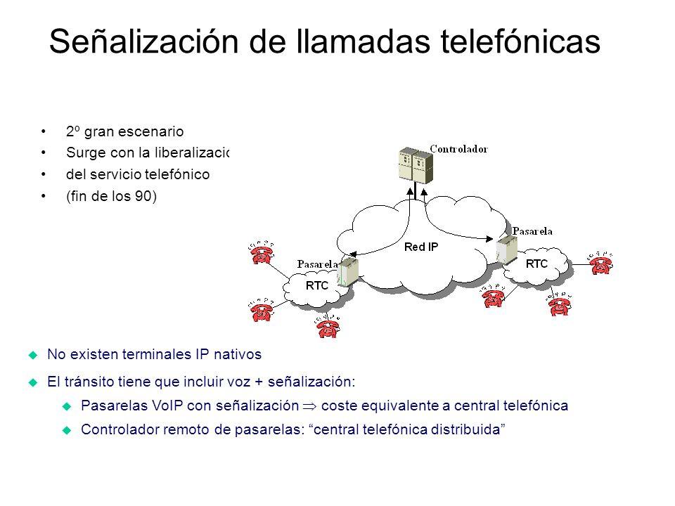 Señalización de llamadas telefónicas