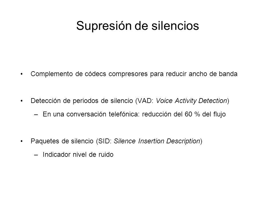 Supresión de silencios