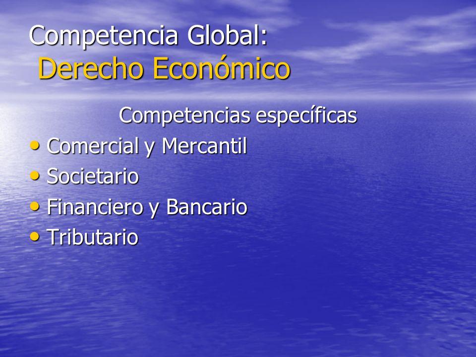 Competencia Global: Derecho Económico