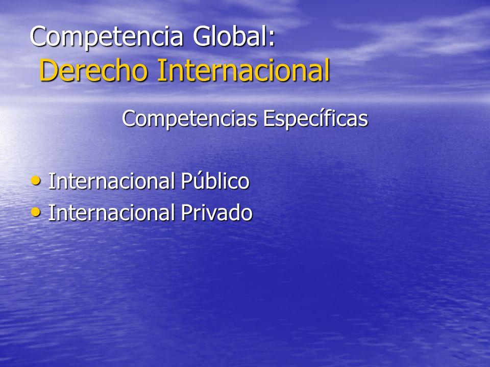 Competencia Global: Derecho Internacional