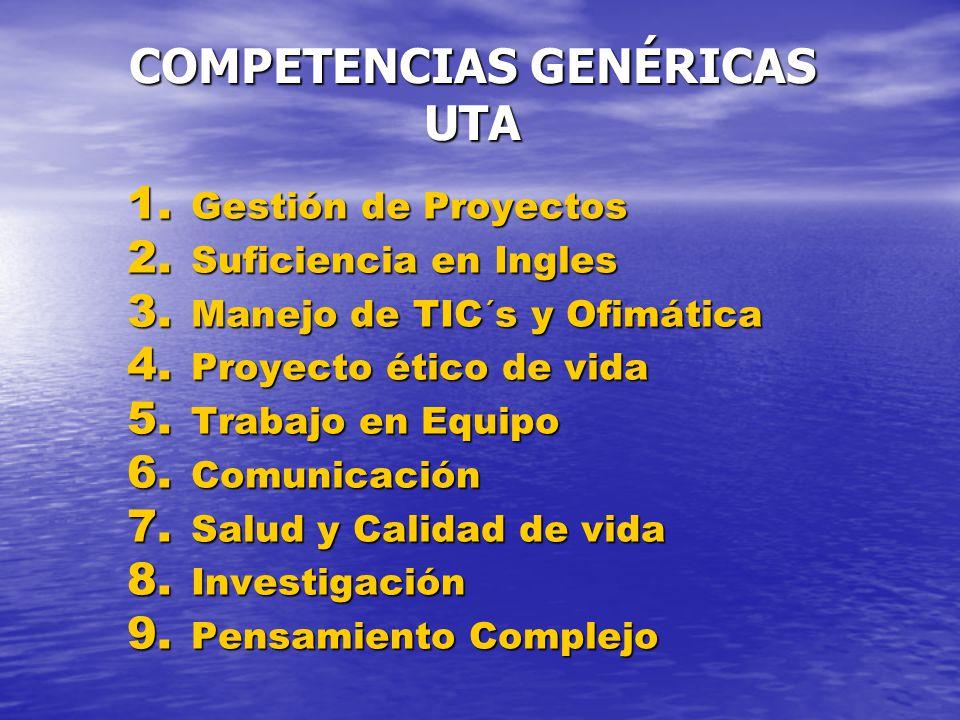 COMPETENCIAS GENÉRICAS UTA