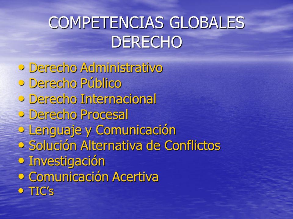 COMPETENCIAS GLOBALES DERECHO