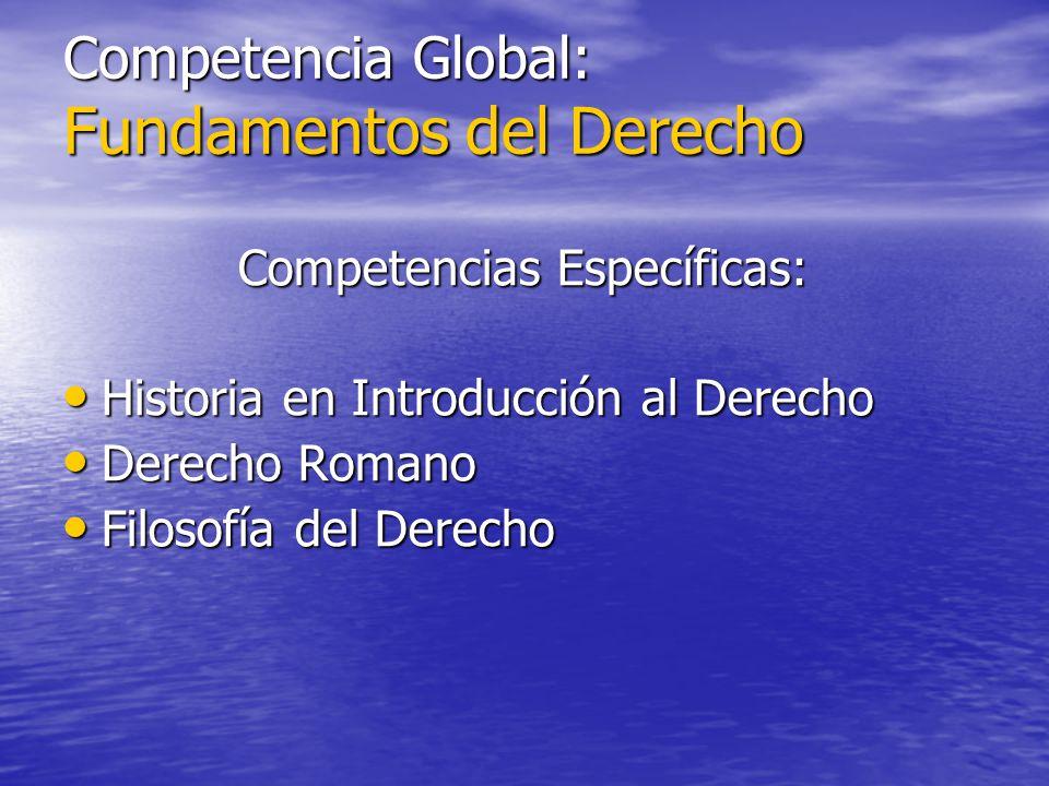 Competencia Global: Fundamentos del Derecho