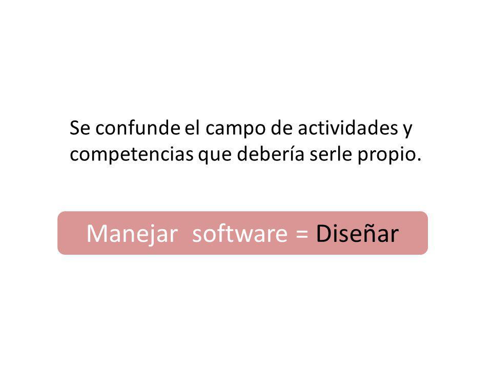 Manejar software = Diseñar