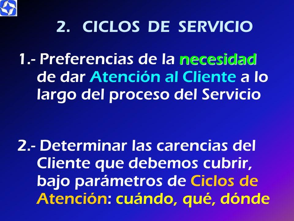 2. CICLOS DE SERVICIO