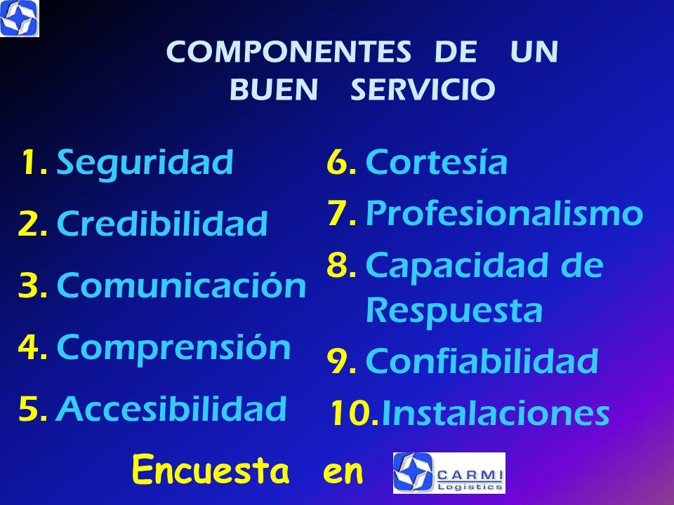 COMPONENTES DE UN BUEN SERVICIO