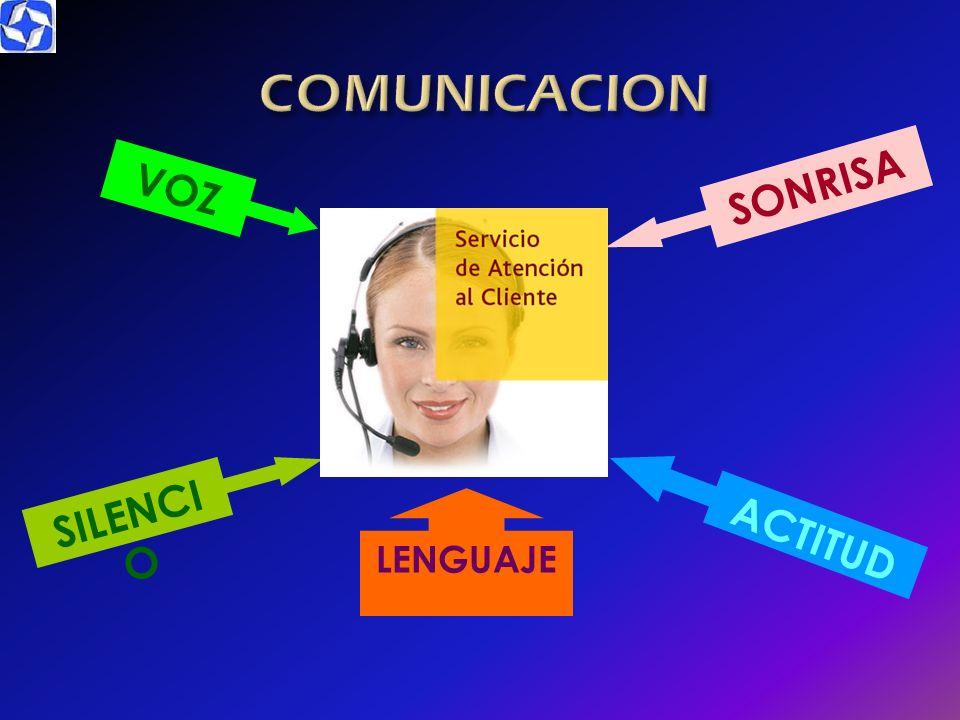 COMUNICACION VOZ SONRISA SILENCIO LENGUAJE ACTITUD