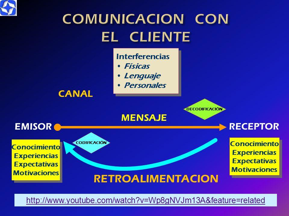 COMUNICACION CON EL CLIENTE