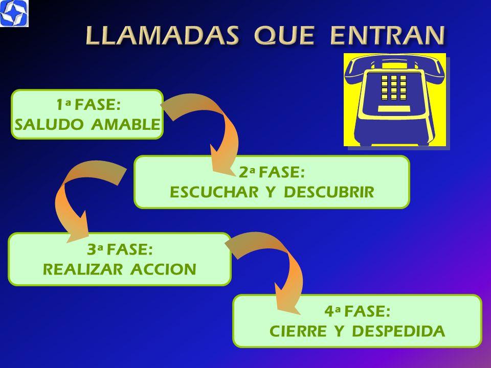 LLAMADAS QUE ENTRAN 1ª FASE: SALUDO AMABLE 2ª FASE: