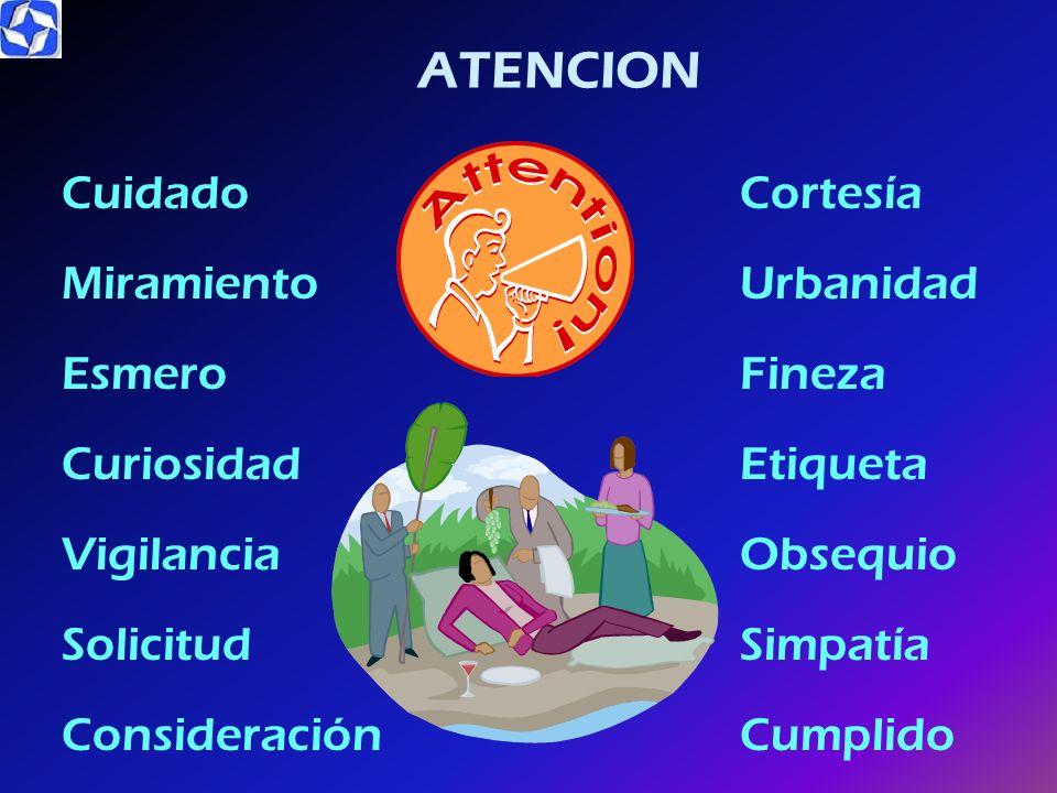 ATENCION Cuidado Miramiento Esmero Curiosidad Vigilancia Solicitud Consideración Cortesía. Urbanidad.