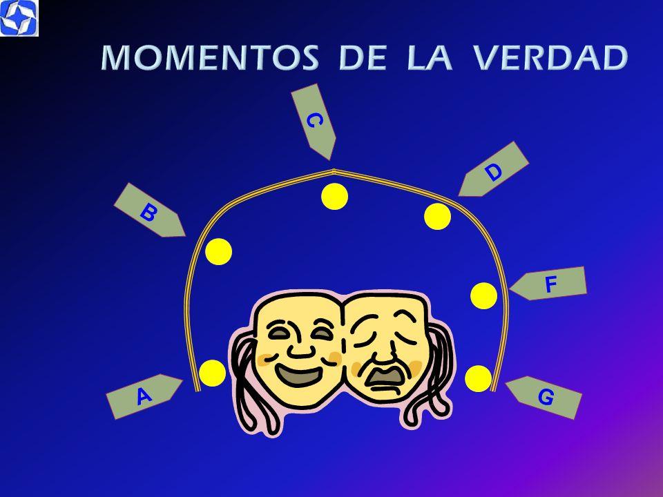 MOMENTOS DE LA VERDAD C D B F A G