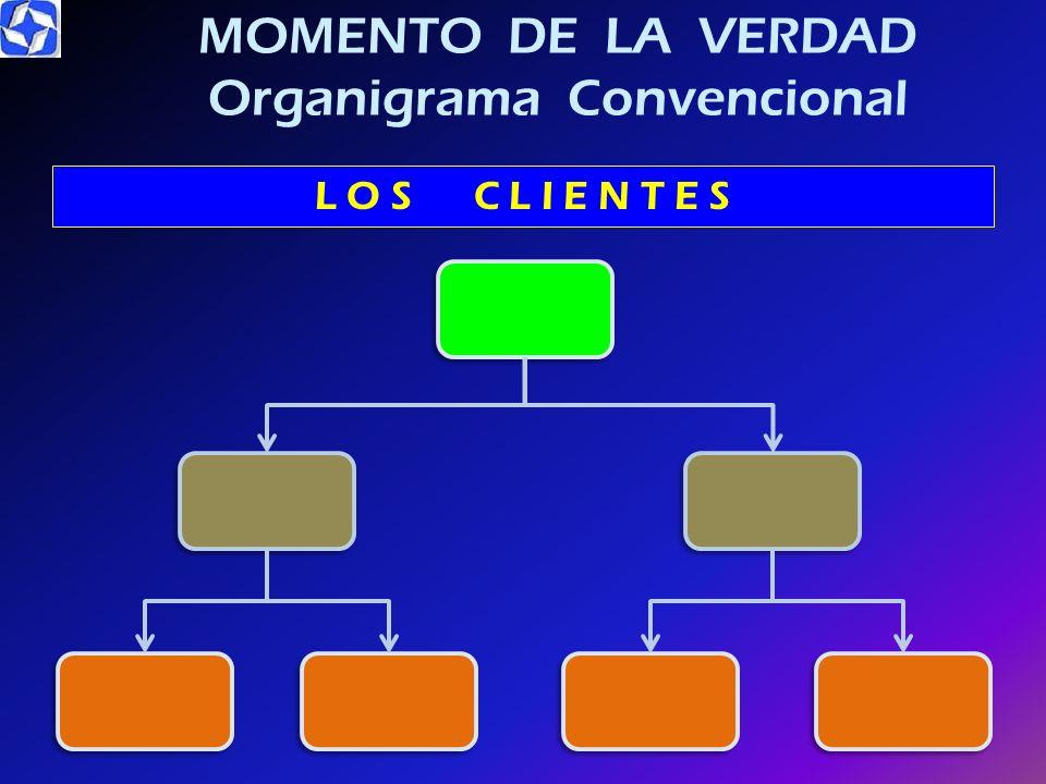 MOMENTO DE LA VERDAD Organigrama Convencional