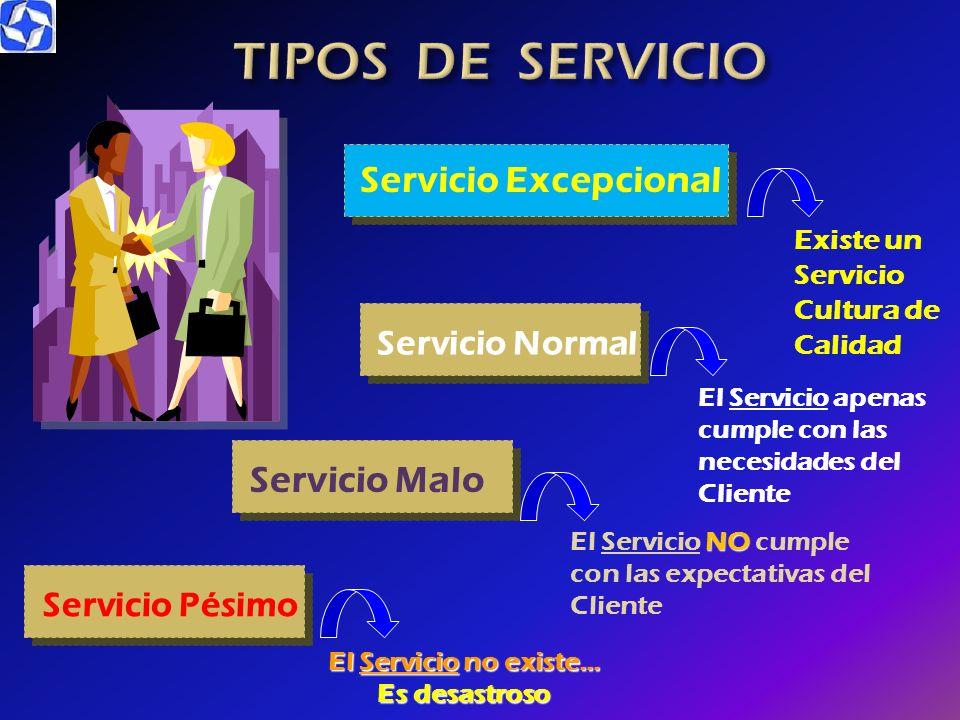 TIPOS DE SERVICIO Servicio Excepcional Servicio Malo Servicio Normal