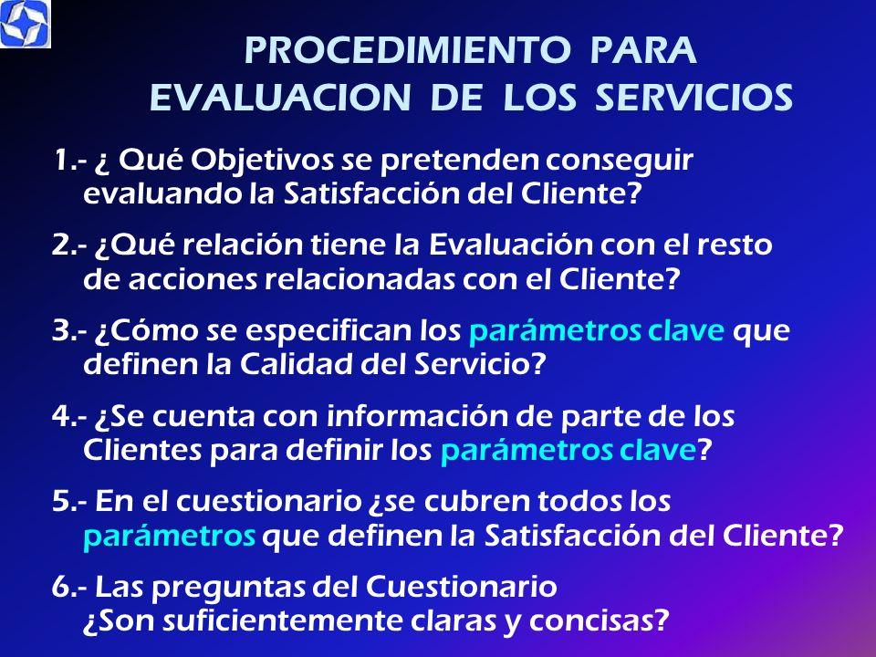 PROCEDIMIENTO PARA EVALUACION DE LOS SERVICIOS