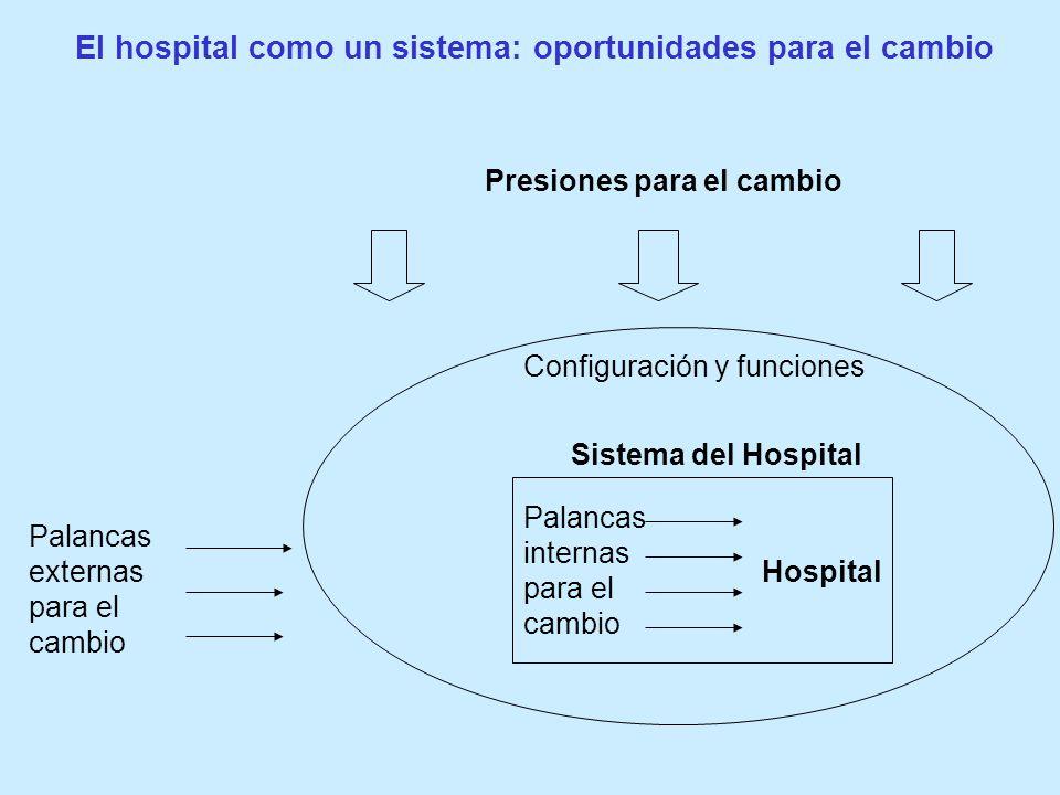 El hospital como un sistema: oportunidades para el cambio
