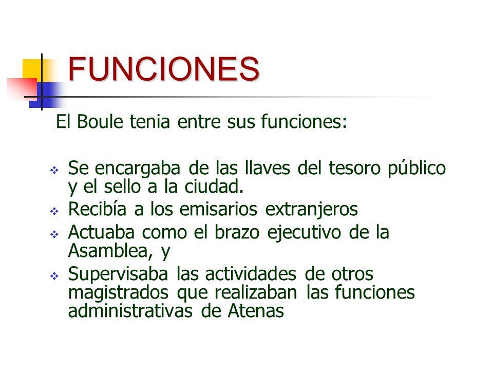 FUNCIONES El Boule tenia entre sus funciones: