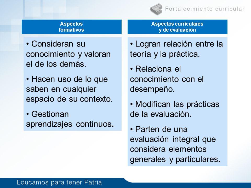 Aspectos curriculares y de evaluación