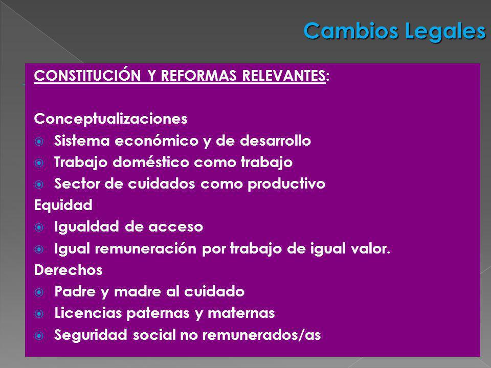 Cambios Legales CONSTITUCIÓN Y REFORMAS RELEVANTES: