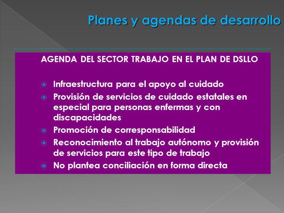 Planes y agendas de desarrollo