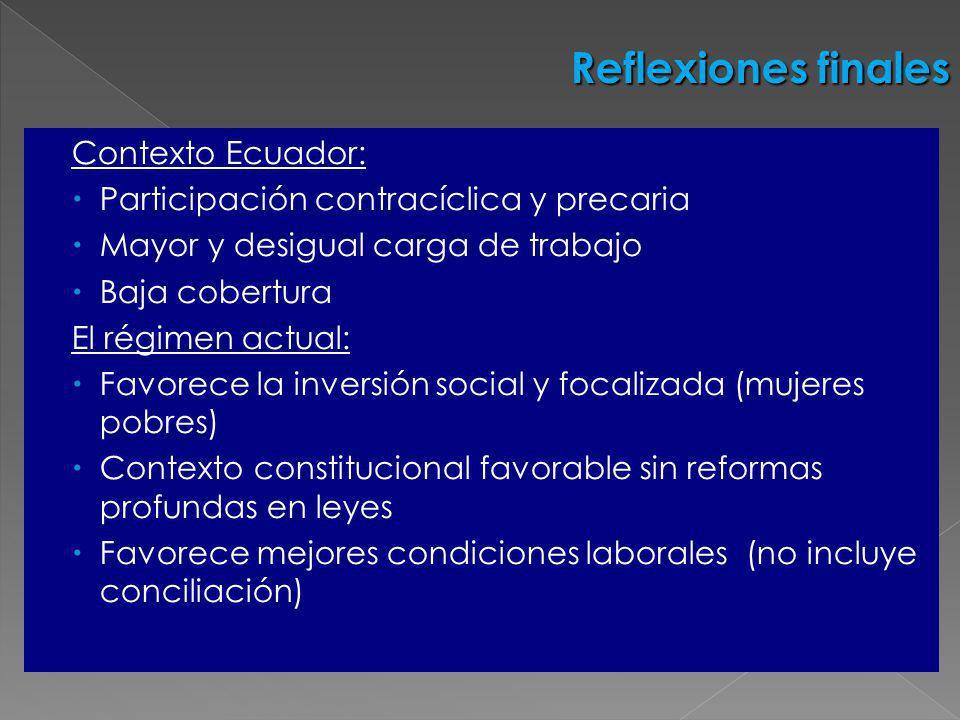 Reflexiones finales Contexto Ecuador: