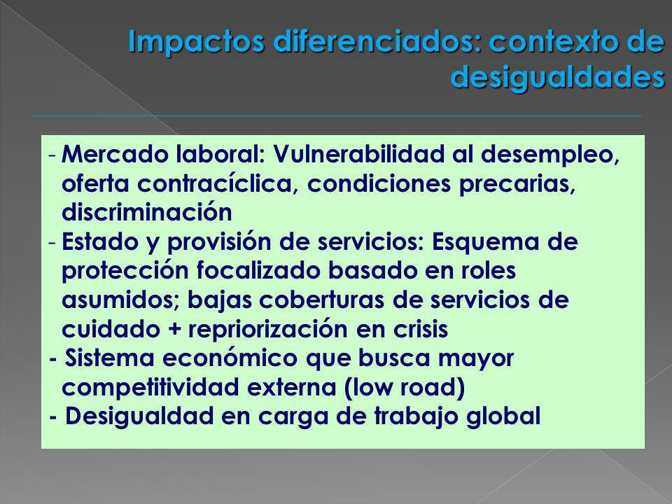 Impactos diferenciados: contexto de desigualdades