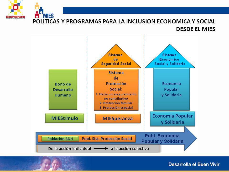 POLITICAS Y PROGRAMAS PARA LA INCLUSION ECONOMICA Y SOCIAL DESDE EL MIES