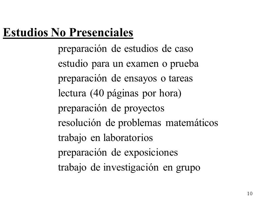 Estudios No Presenciales