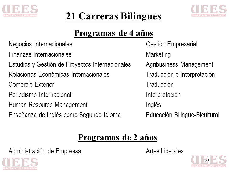 21 Carreras Bilingues Programas de 4 años Programas de 2 años