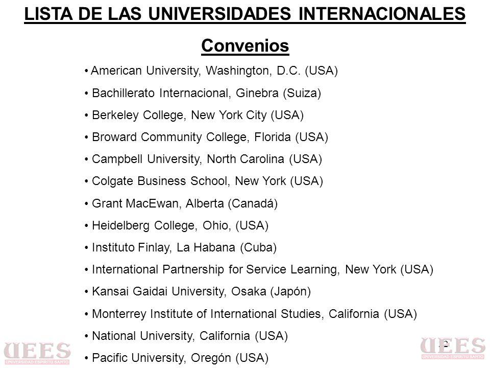 LISTA DE LAS UNIVERSIDADES INTERNACIONALES