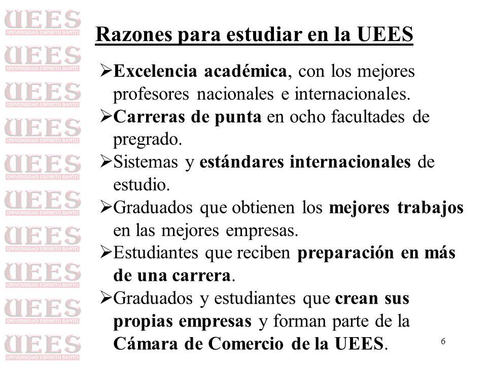 Razones para estudiar en la UEES
