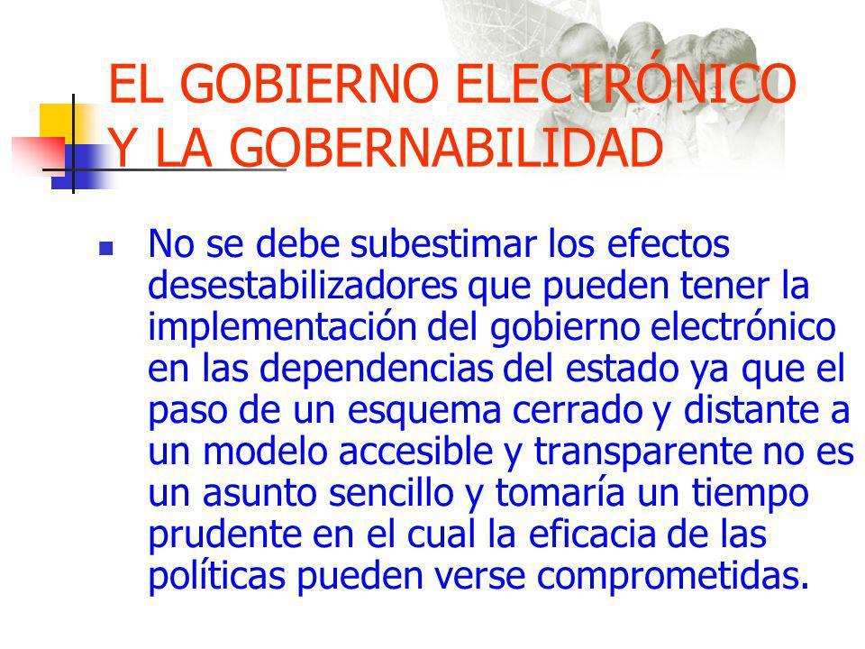 EL GOBIERNO ELECTRÓNICO Y LA GOBERNABILIDAD