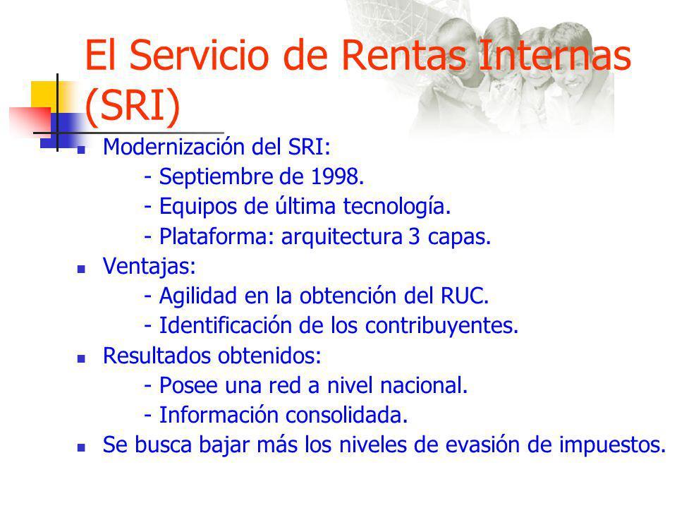 El Servicio de Rentas Internas (SRI)