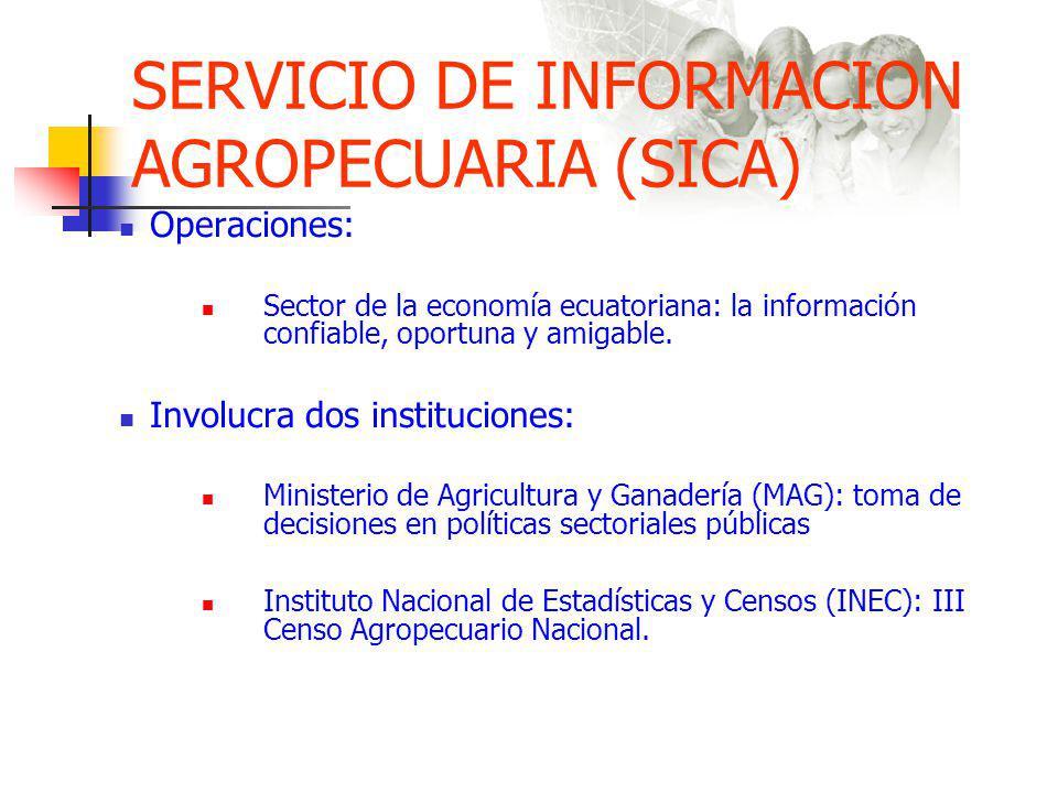 SERVICIO DE INFORMACION AGROPECUARIA (SICA)