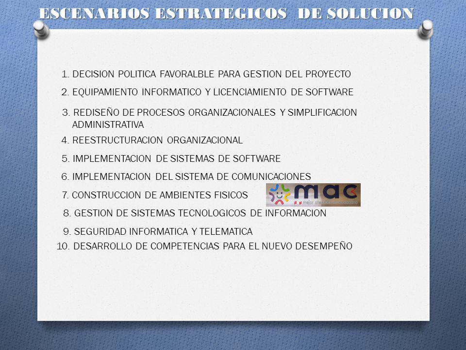 ESCENARIOS ESTRATEGICOS DE SOLUCION