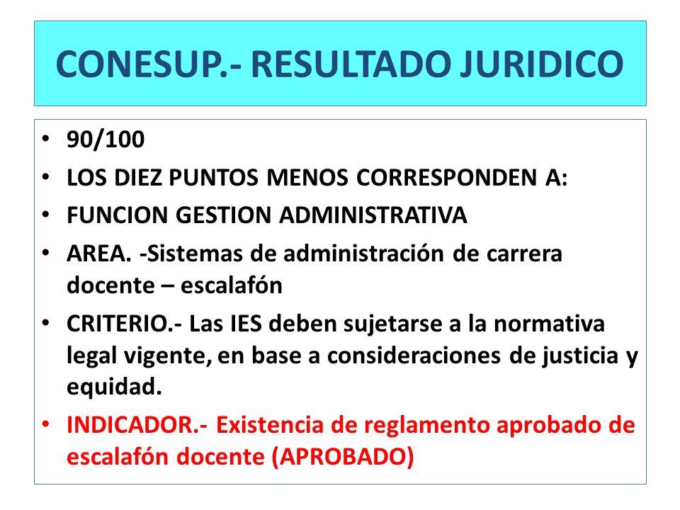 CONESUP.- RESULTADO JURIDICO