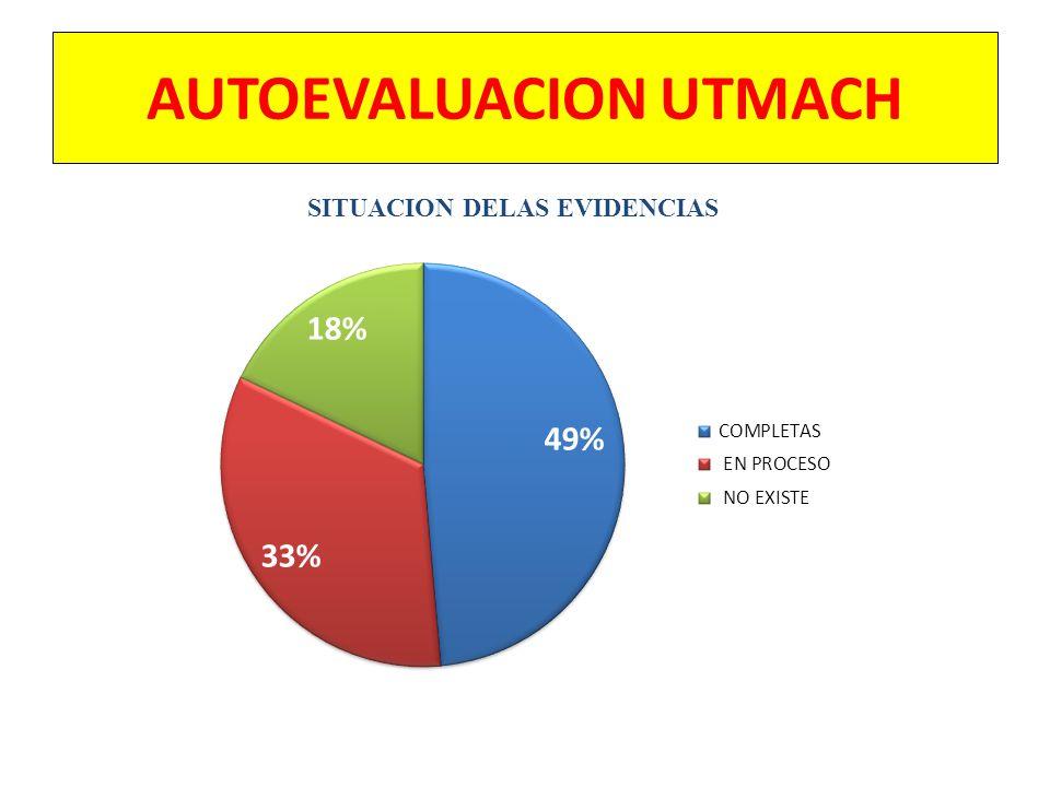 AUTOEVALUACION UTMACH