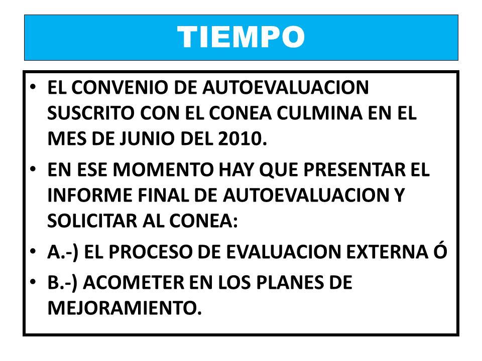 TIEMPO EL CONVENIO DE AUTOEVALUACION SUSCRITO CON EL CONEA CULMINA EN EL MES DE JUNIO DEL 2010.