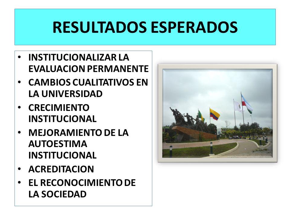 RESULTADOS ESPERADOS INSTITUCIONALIZAR LA EVALUACION PERMANENTE