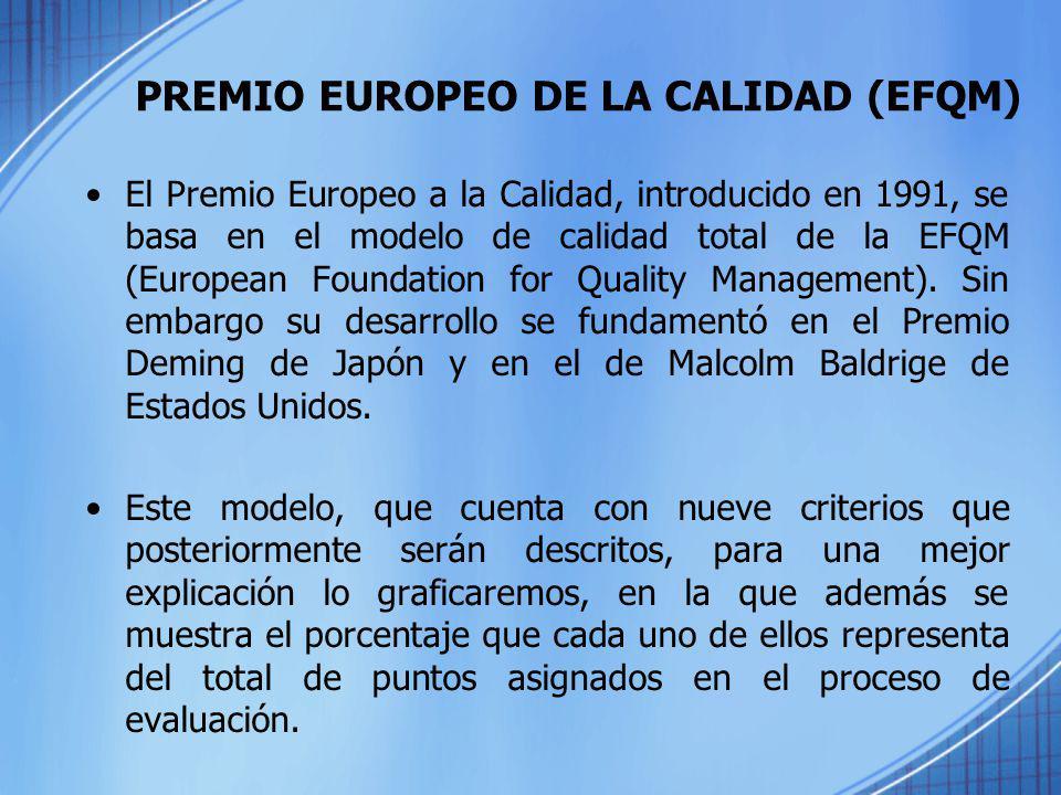 PREMIO EUROPEO DE LA CALIDAD (EFQM)