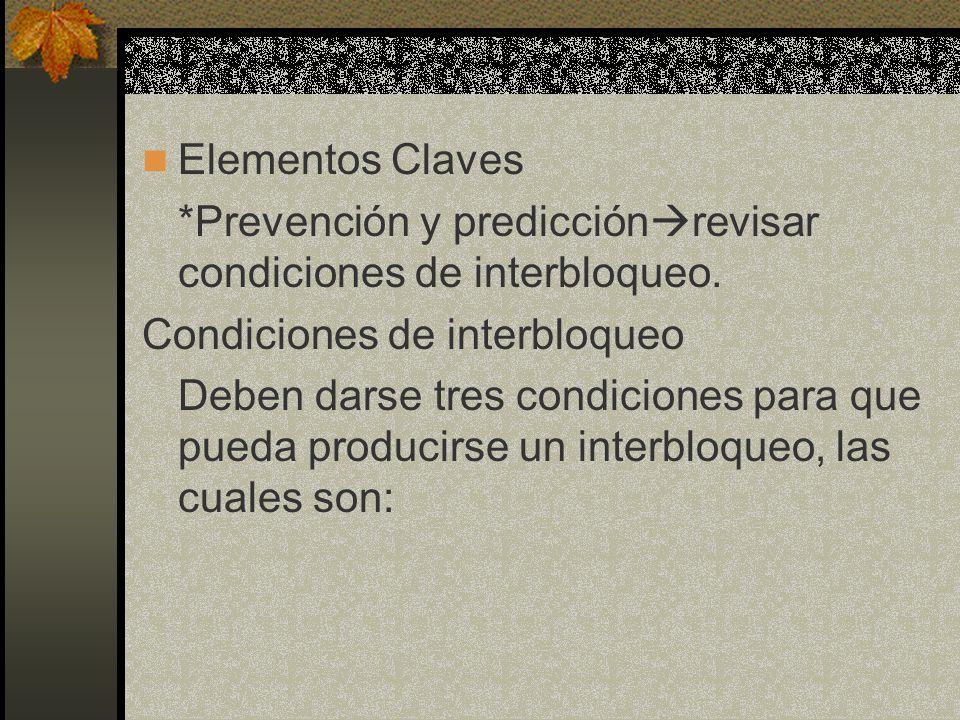 Elementos Claves *Prevención y predicciónrevisar condiciones de interbloqueo. Condiciones de interbloqueo.