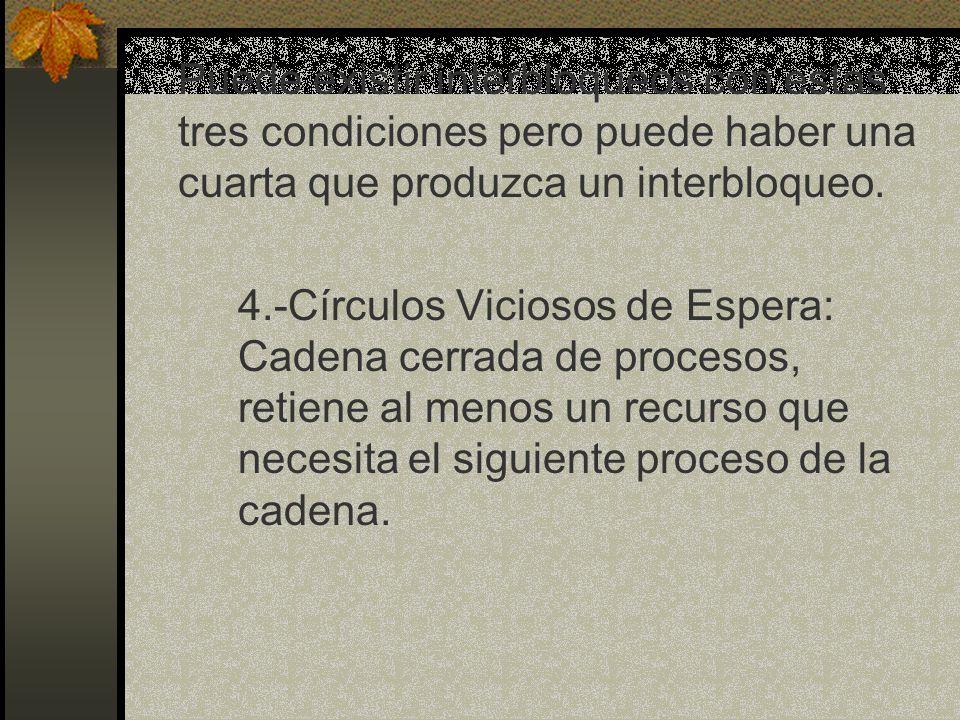 Puede existir interbloqueos con estas tres condiciones pero puede haber una cuarta que produzca un interbloqueo.