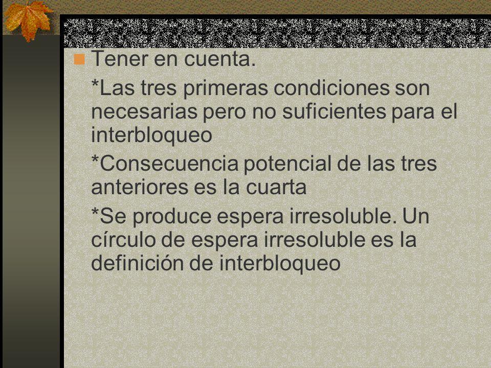 Tener en cuenta. *Las tres primeras condiciones son necesarias pero no suficientes para el interbloqueo.