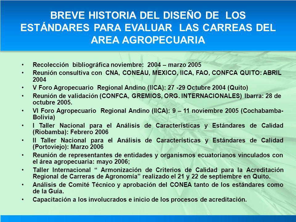 BREVE HISTORIA DEL DISEÑO DE LOS ESTÁNDARES PARA EVALUAR LAS CARREAS DEL AREA AGROPECUARIA