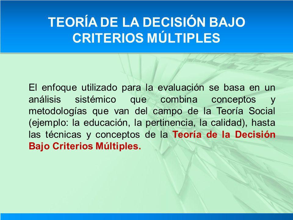 TEORÍA DE LA DECISIÓN BAJO CRITERIOS MÚLTIPLES