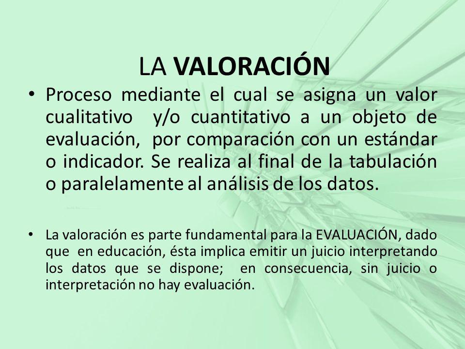 LA VALORACIÓN