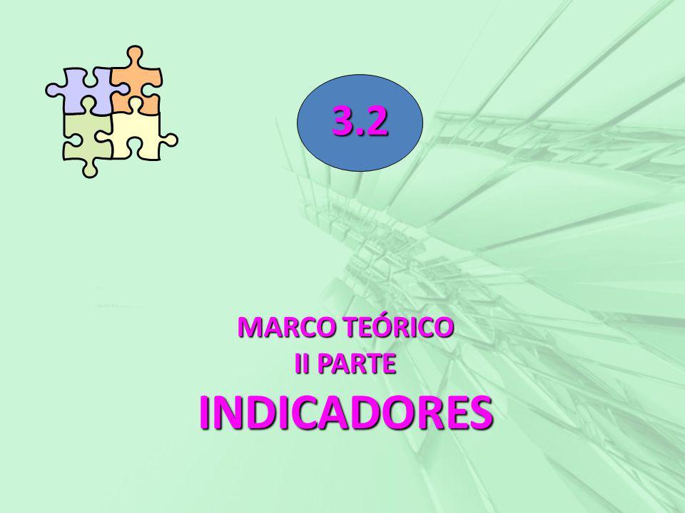MARCO TEÓRICO II PARTE INDICADORES 3.2
