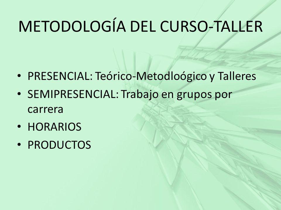 METODOLOGÍA DEL CURSO-TALLER