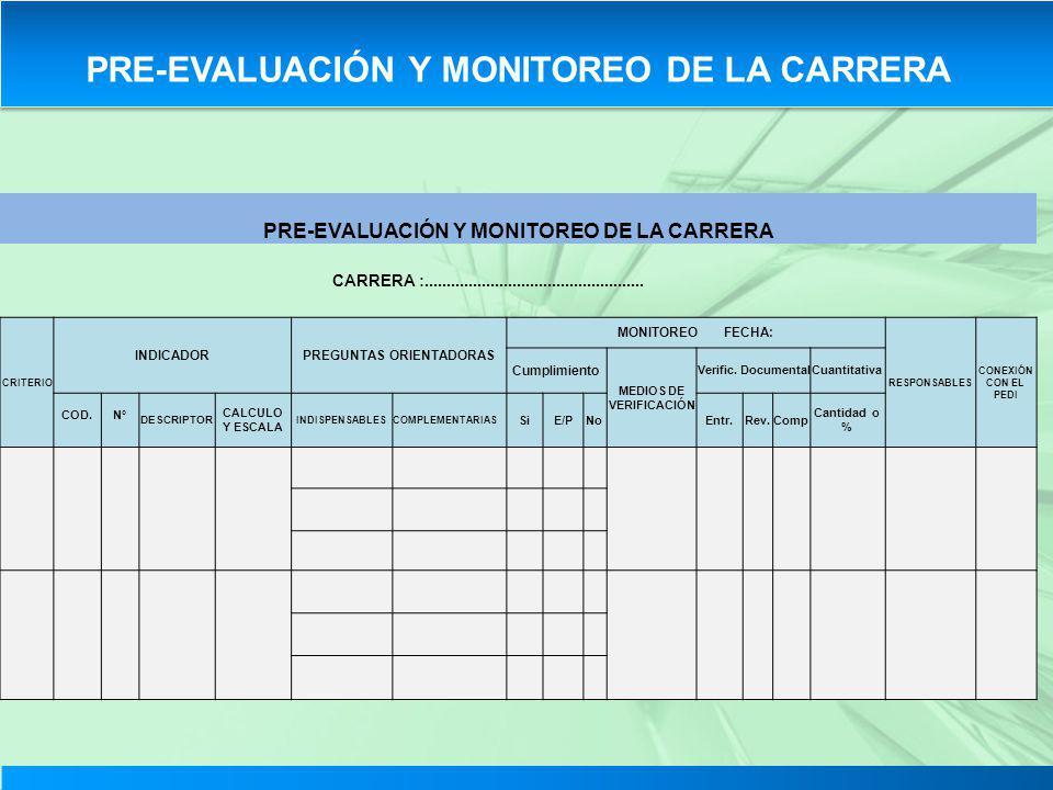 PRE-EVALUACIÓN Y MONITOREO DE LA CARRERA